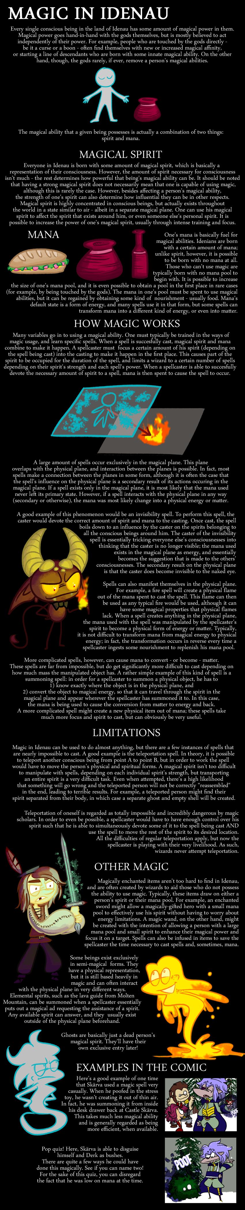 Encyclopedia of Idenau: Magic